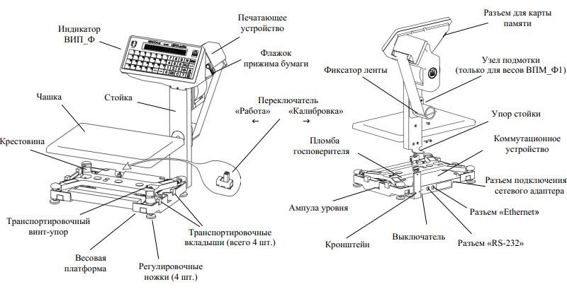 Весы фасовочные с печатью